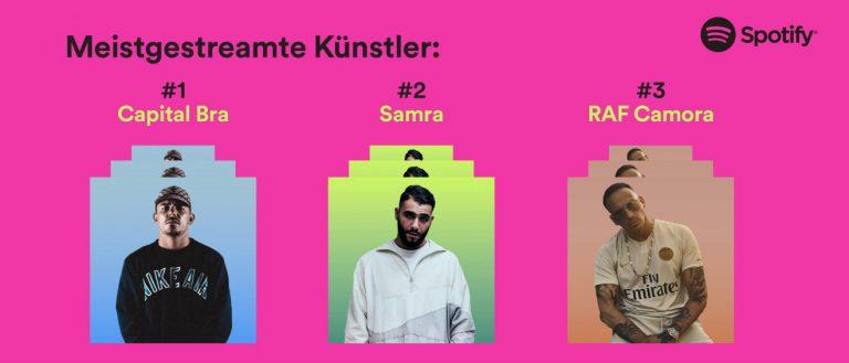 Spotify-Jahresrückblick: Rap dominierte 2019 // News